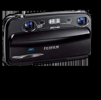 Camera Loan