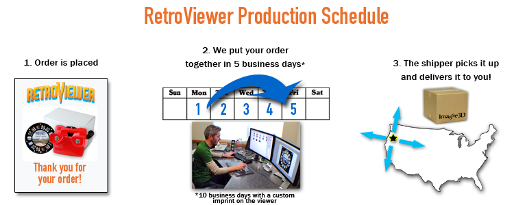 RetroViewer Production Schedule