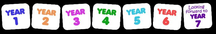 7 Year Anniversary on a custom RetroViewer